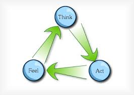 think-act-feel
