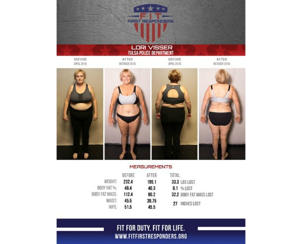 Detective Lori Visser loses 26 1/2 inches in 25 weeks!