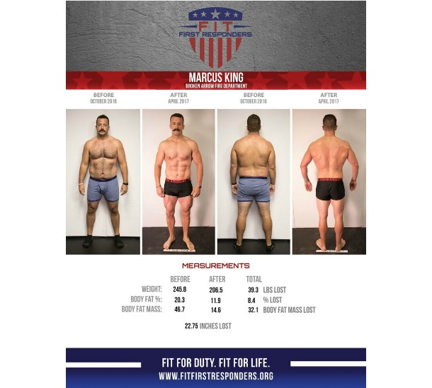Marcus King physical results at FFR blew him away!
