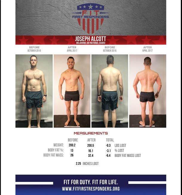 Joe Alcott was an FFR finalist and dropped 10% body fat!