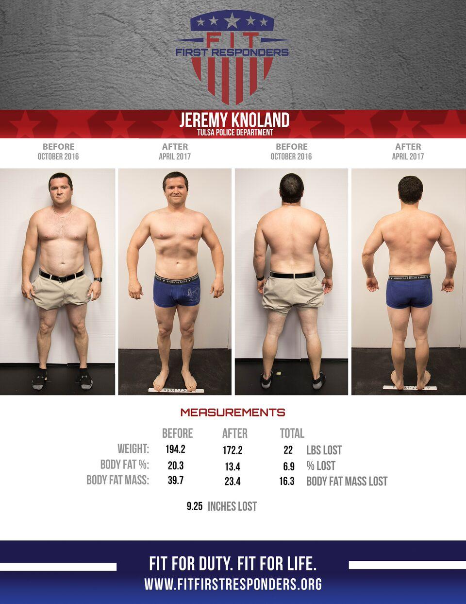 Jeremy Knoland found FFR gave him the time focus on himself!