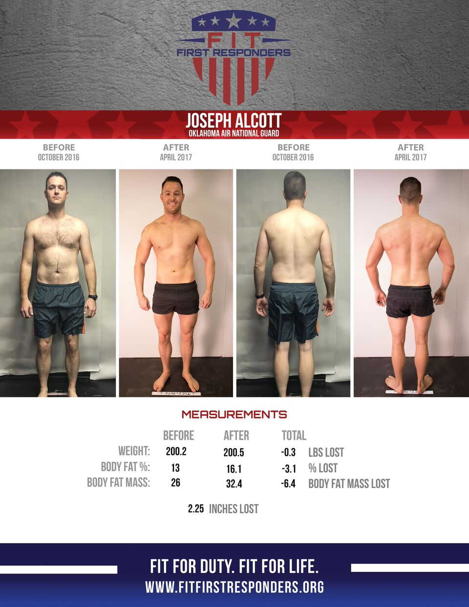 Joseph Alcott lost no weight but dropped body fat 10%