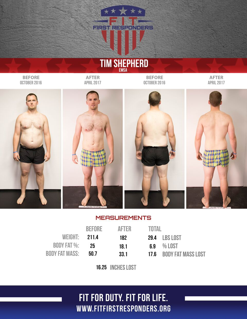 Tim Sheperd reached his best shape in years at FFR!